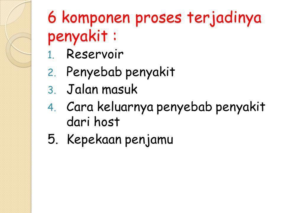 6 komponen proses terjadinya penyakit : 1. Reservoir 2. Penyebab penyakit 3. Jalan masuk 4. Cara keluarnya penyebab penyakit dari host 5.Kepekaan penj