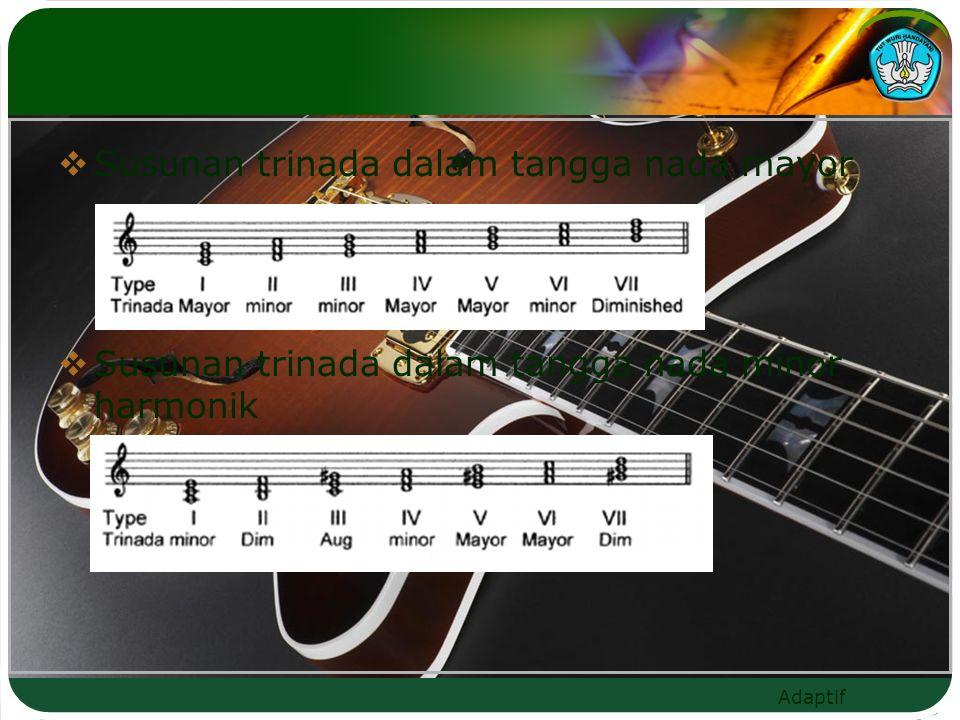 Adaptif  Susunan trinada dalam tangga nada mayor  Susunan trinada dalam tangga nada minor harmonik