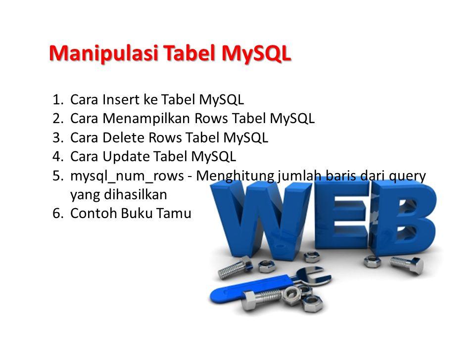 Manipulasi Tabel MySQL 1.Cara Insert ke Tabel MySQL 2.Cara Menampilkan Rows Tabel MySQL 3.Cara Delete Rows Tabel MySQL 4.Cara Update Tabel MySQL 5.mysql_num_rows - Menghitung jumlah baris dari query yang dihasilkan 6.Contoh Buku Tamu