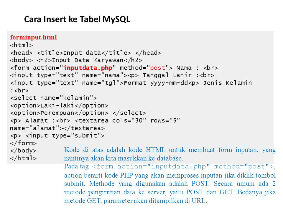 Cara Insert ke Tabel MySQL forminput.html Input data Input Data Karyawan inputdata.php Nama : Tanggal Lahir : Format yyyy-mm-dd Jenis Kelamin : Laki-laki Perempuan Alamat : Kode di atas adalah kode HTML untuk membuat form inputan, yang nantinya akan kita masukkan ke database.