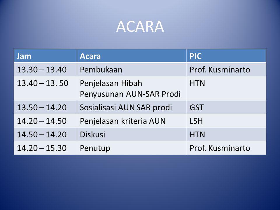 ACARA JamAcaraPIC 13.30 – 13.40PembukaanProf. Kusminarto 13.40 – 13.
