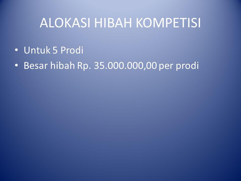ALOKASI HIBAH KOMPETISI • Untuk 5 Prodi • Besar hibah Rp. 35.000.000,00 per prodi