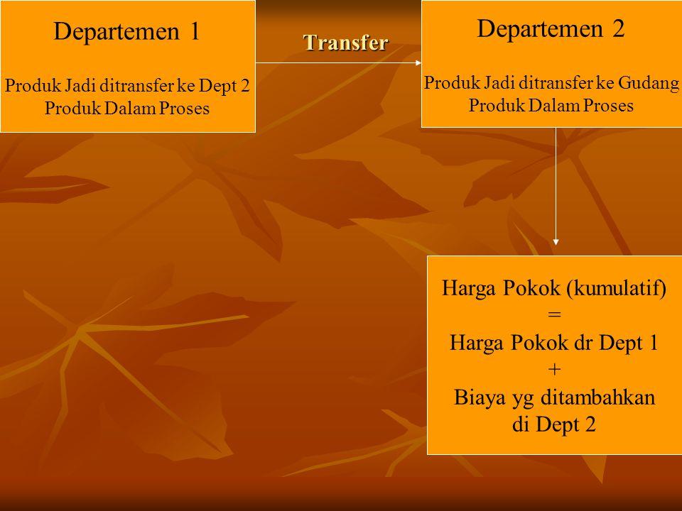 Transfer Transfer Departemen 1 Produk Jadi ditransfer ke Dept 2 Produk Dalam Proses Harga Pokok (kumulatif) = Harga Pokok dr Dept 1 + Biaya yg ditamba