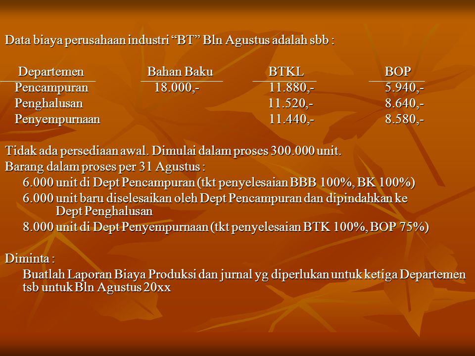 "Data biaya perusahaan industri ""BT"" Bln Agustus adalah sbb : DepartemenBahan Baku BTKLBOP DepartemenBahan Baku BTKLBOP Pencampuran 18.000,- 11.880,-5."