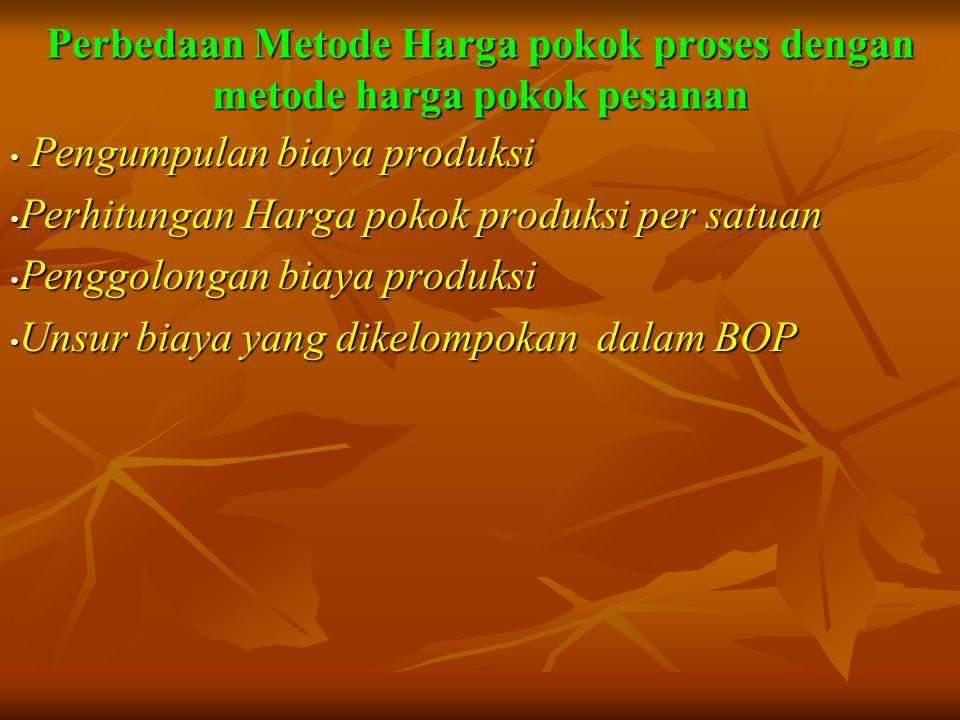PT.ZEN Laporan Harga Pokok Produksi / Biaya Produksi Bln Februari 2011 Bagian I : Data Produksi Produk masuk dalam proses15.000 unit Produk Jadi yg ditrasnfer ke Dept II12.500 unit Produk dlm proses 2.500 unit (tkt penyelesaian BBB 100%, B.Konversi 80%)15.000 unit Bagian II : Pembebanan Biaya (HP produk per satuan) Bagian III : Perhitungan Biaya (HP produk jadi dan persediaan produk dlm proses) HP.Produk Jadi= 12.500 x 5,- = 62.500,- HP.Produk Dlm Proses ( 2.500) BBB = 2.500 x 100% x 2,- = 5.000,- BTKL = 2.500 x 80% x 2,- = 4.000,- BOP = 2.500 x 80% x 1,- = 2.000,- HP.Produk Dlm Proses 11.000,- Jml Harga Pokok / Biaya Produksi 73.500,- Biaya Jumlah (a) Unit Ekuivalensi (Produk Jadi + Produk Dlm Proses) (b) HP/satuan (a) : (b) BBBBTKLBOP30.00029.00014.500 15.000 (12.500 + (100% x 2.500) ) 14.500 (12.500 + (80% x 2.500) ) 2,-2,-1,- Jml73.5005,-