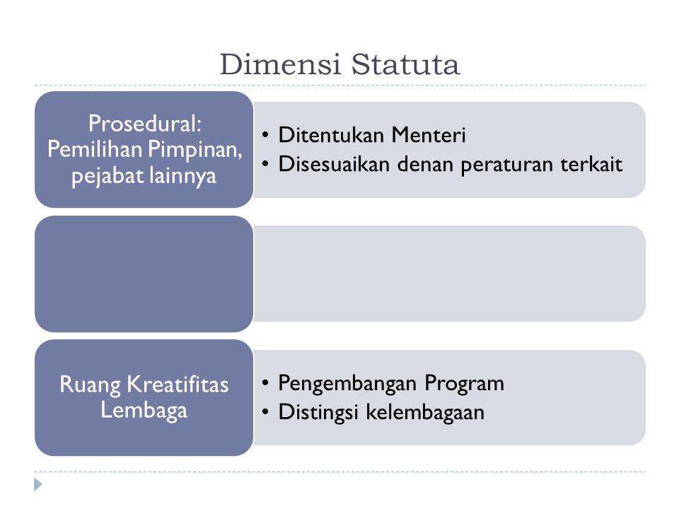 Dimensi Statuta •Ditentukan Menteri •Disesuaikan denan peraturan terkait Prosedural: Pemilihan Pimpinan, pejabat lainnya •Pengembangan Program •Distingsi kelembagaan Ruang Kreatifitas Lembaga