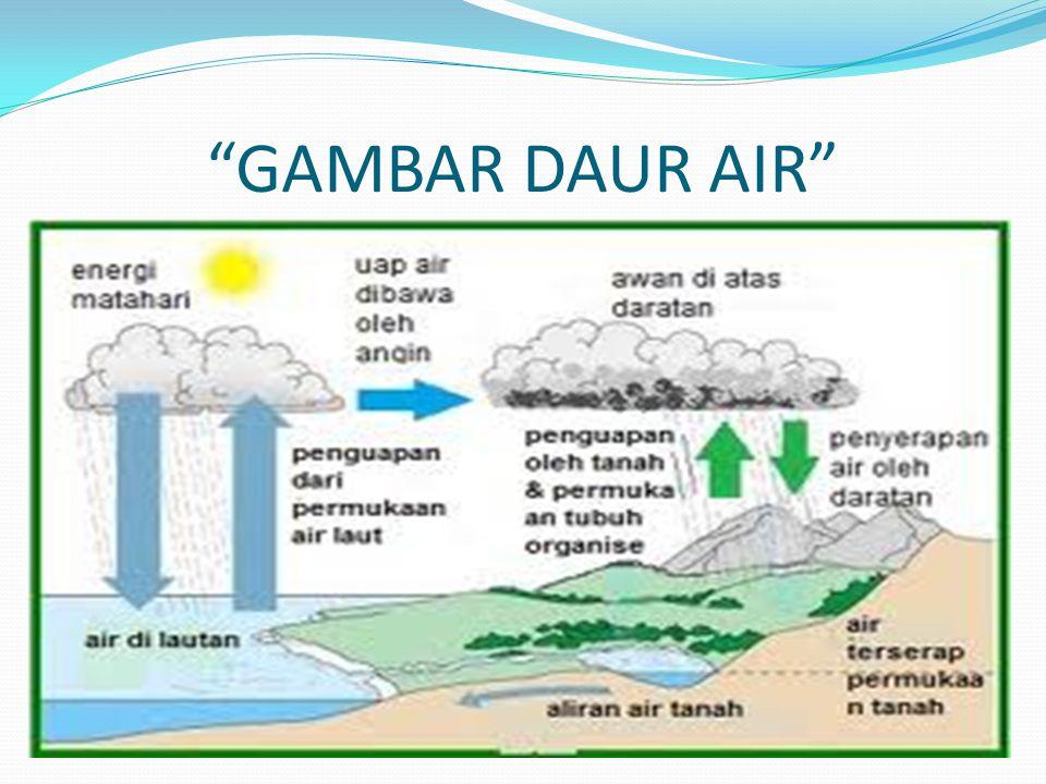 PENJELASAN :  Daur hidrologi sering juga dipakai istilah water cycle atau siklus air.