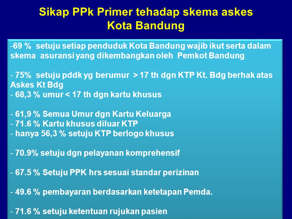 Sikap PPk Primer tehadap skema askes Kota Bandung -69 % setuju setiap penduduk Kota Bandung wajib ikut serta dalam skema asuransi yang dikembangkan oleh Pemkot Bandung - 75% setuju pddk yg berumur > 17 th dgn KTP Kt.
