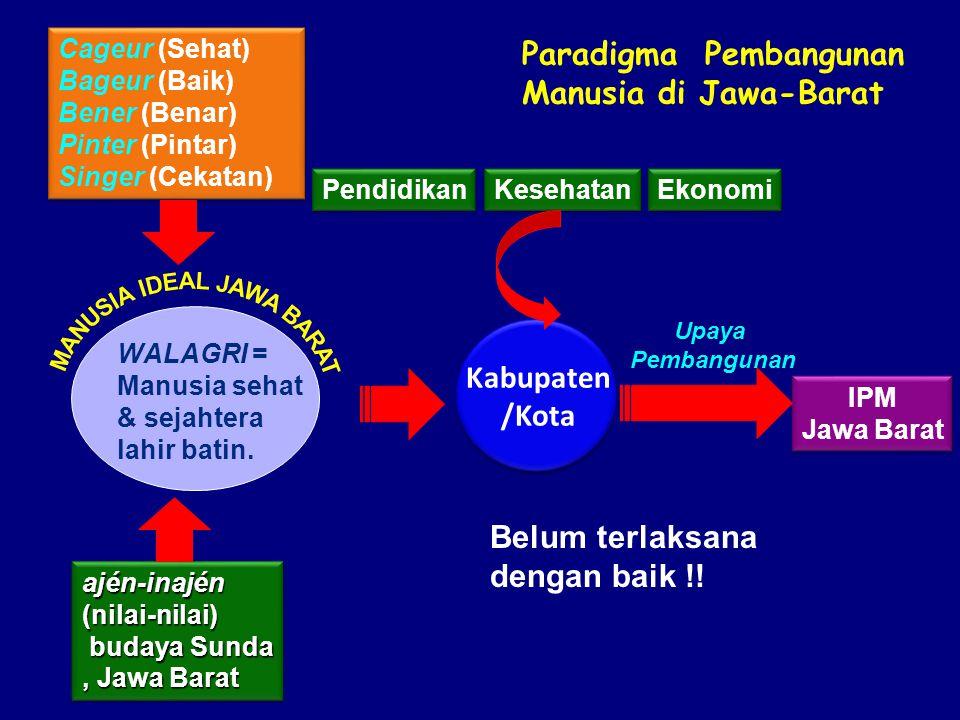 ajén-inajén(nilai-nilai) budaya Sunda budaya Sunda, Jawa Barat ajén-inajén(nilai-nilai) budaya Sunda budaya Sunda, Jawa Barat Cageur (Sehat) Bageur (Baik) Bener (Benar) Pinter (Pintar) Singer (Cekatan) Cageur (Sehat) Bageur (Baik) Bener (Benar) Pinter (Pintar) Singer (Cekatan) IPM Jawa Barat IPM Jawa Barat Kabupaten /Kota WALAGRI = Manusia sehat & sejahtera lahir batin.