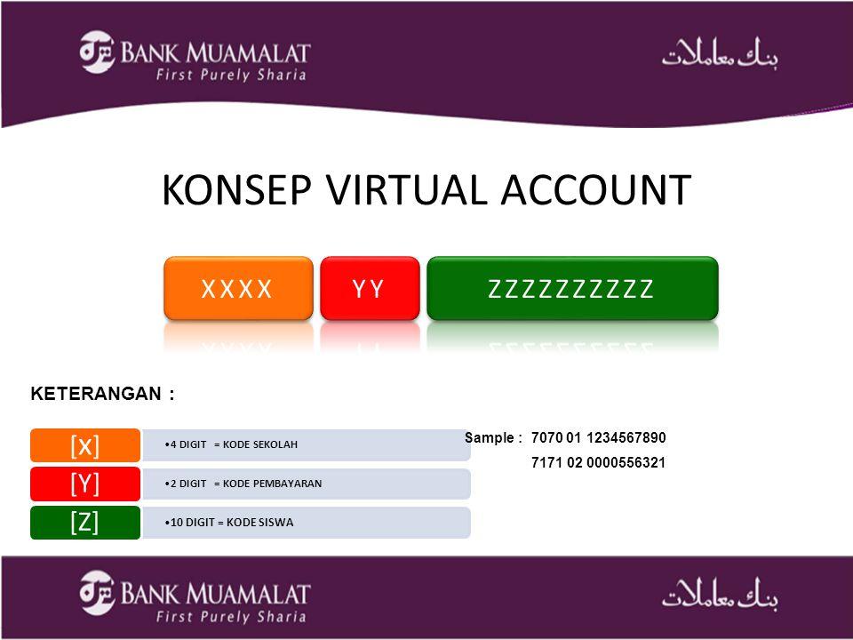 Contoh Kartu Virtual Siswa