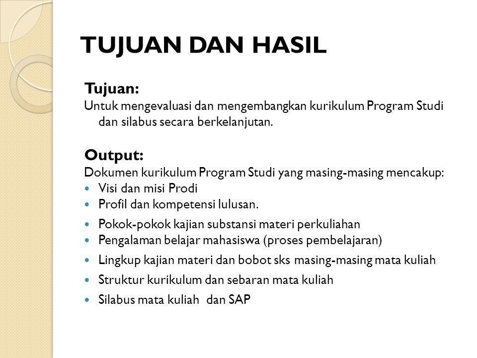 TUJUAN DAN HASIL Tujuan: Untuk mengevaluasi dan mengembangkan kurikulum Program Studi dan silabus secara berkelanjutan.
