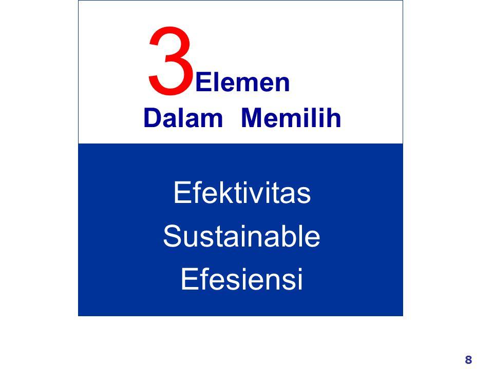 8 www.exploreHR.org Elemen Dalam Memilih Efektivitas Sustainable Efesiensi 3