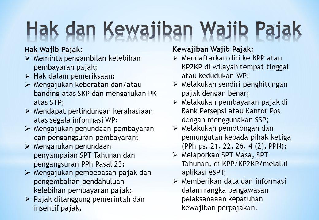 Hak Wajib Pajak:  Meminta pengambilan kelebihan pembayaran pajak;  Hak dalam pemeriksaan;  Mengajukan keberatan dan/atau banding atas SKP dan menga