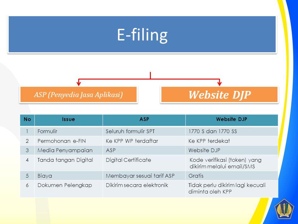 E-filing ASP (Penyedia Jasa Aplikasi) Website DJP NoIssueASPWebsite DJP 1FormulirSeluruh formulir SPT1770 S dan 1770 SS 2Permohonan e-FINKe KPP WP ter