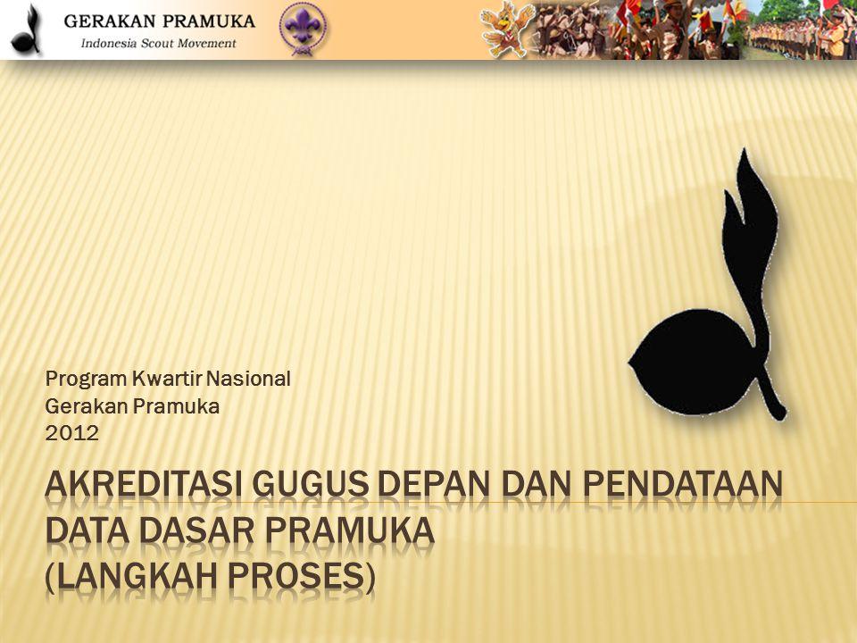 Program Kwartir Nasional Gerakan Pramuka 2012