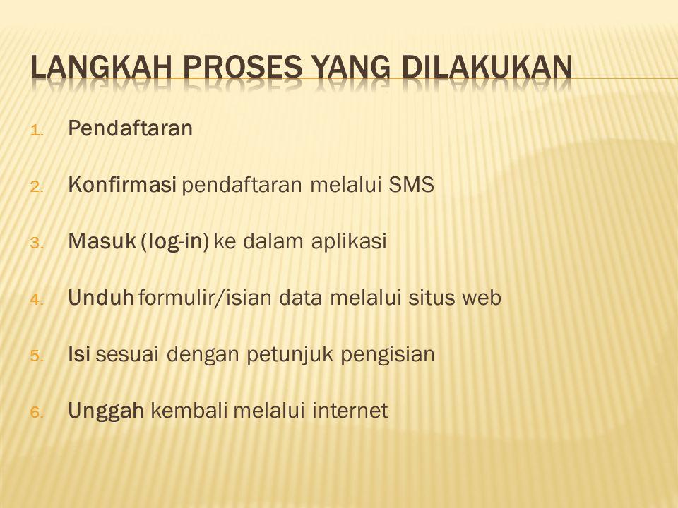 1. Pendaftaran 2. Konfirmasi pendaftaran melalui SMS 3. Masuk (log-in) ke dalam aplikasi 4. Unduh formulir/isian data melalui situs web 5. Isi sesuai