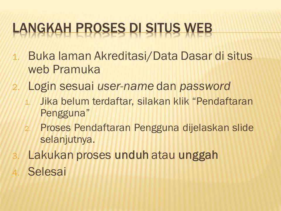 """1. Buka laman Akreditasi/Data Dasar di situs web Pramuka 2. Login sesuai user-name dan password 1. Jika belum terdaftar, silakan klik """"Pendaftaran Pen"""