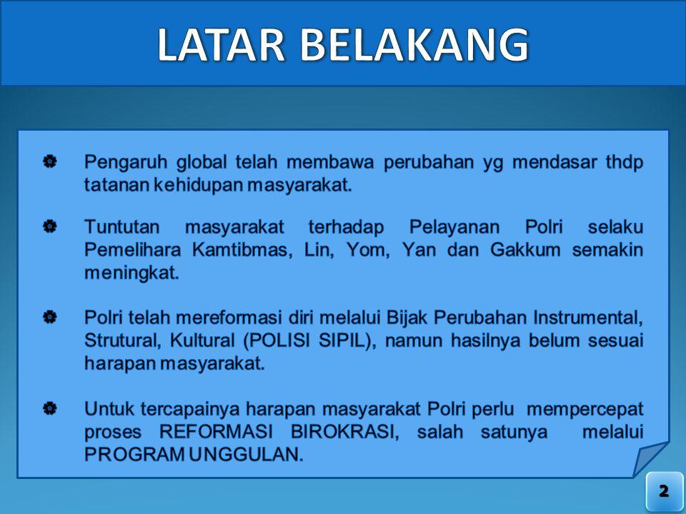 POLRI INTERNAL EXTERNAL Instru mental Struk turaL kultural LAKGAS SAAT INI - Har Kamtibmas - Lin - Yom - Yan - Gakkum PROGRAM UNGGULAN LAKGAS YG DIHRP - Har Kamtibmas - Lin - Yom - Yan - Gakkum QUICK WINS Dukungan Terhadap POLRI (Remunerasi Gaji) Blm Max Q T A P Quick - Transparan – Akuntabel - Profesional