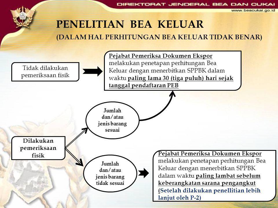 PENELITIAN BEA KELUAR (DALAM HAL PERHITUNGAN BEA KELUAR TIDAK BENAR) Tidak dilakukan pemeriksaan fisik Dilakukan pemeriksaan fisik Pejabat Pemeriksa D