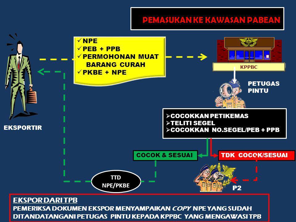EKSPORTIR  NPE  PEB + PPB  PERMOHONAN MUAT BARANG CURAH  PKBE + NPE KPPBC PETUGAS PINTU P2  COCOKKAN PETIKEMAS  TELITI SEGEL  COCOKKAN NO.SEGEL