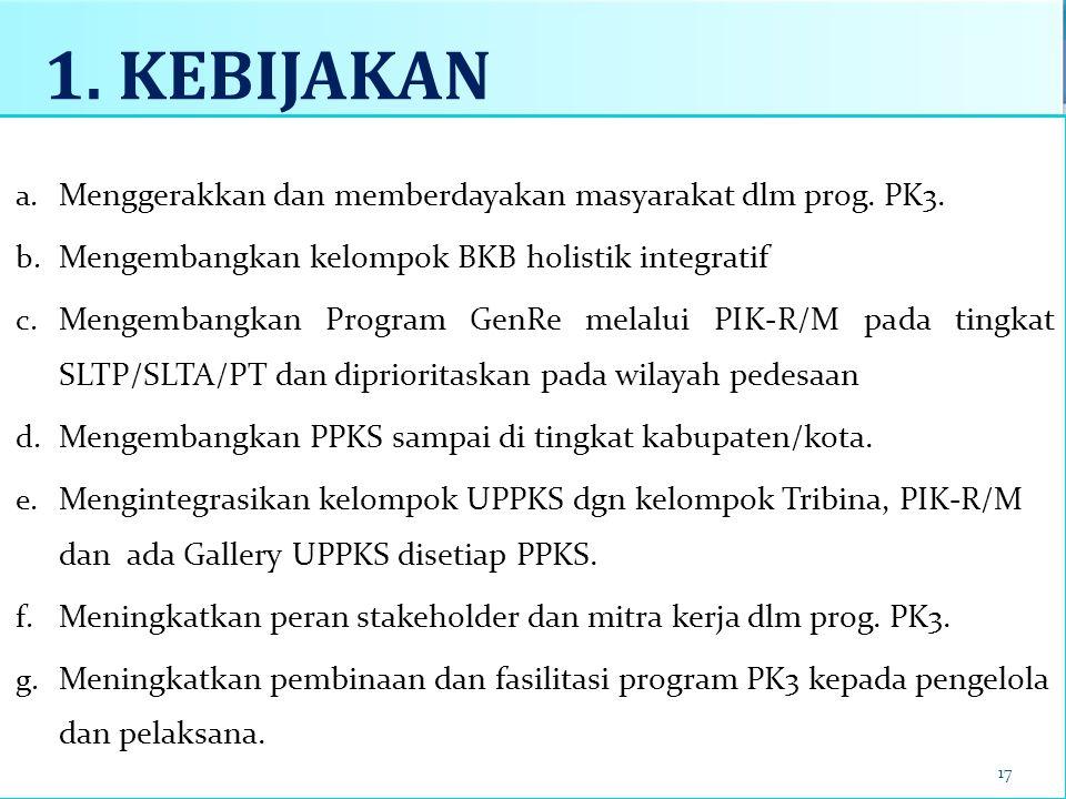 a. Menggerakkan dan memberdayakan masyarakat dlm prog. PK3. b. Mengembangkan kelompok BKB holistik integratif c. Mengembangkan Program GenRe melalui P