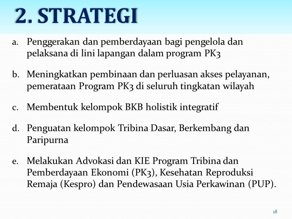 2. STRATEGI a. Penggerakan dan pemberdayaan bagi pengelola dan pelaksana di lini lapangan dalam program PK3 b. Meningkatkan pembinaan dan perluasan ak
