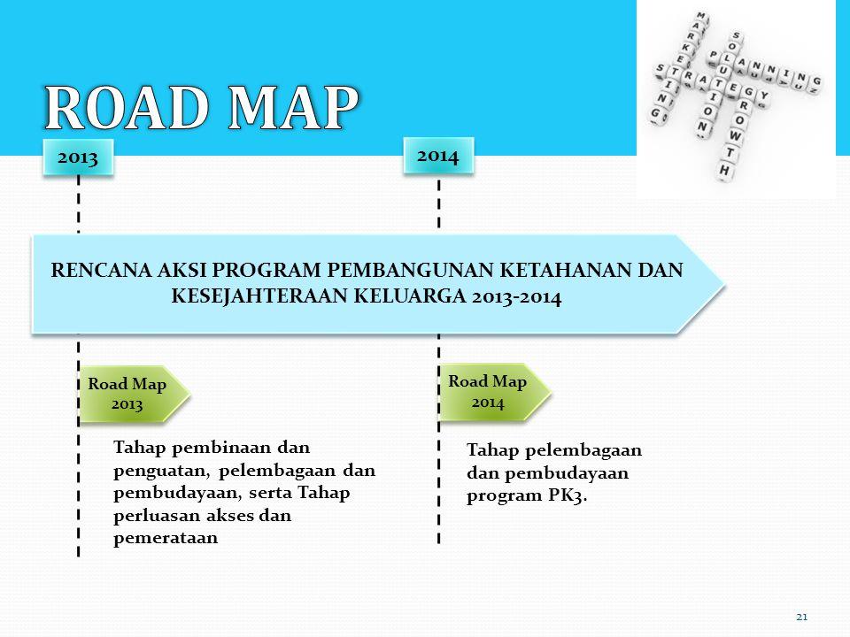 Road Map 2013 Road Map 2014 2013 2014 RENCANA AKSI PROGRAM PEMBANGUNAN KETAHANAN DAN KESEJAHTERAAN KELUARGA 2013-2014 Tahap pembinaan dan penguatan, pelembagaan dan pembudayaan, serta Tahap perluasan akses dan pemerataan Tahap pelembagaan dan pembudayaan program PK3.