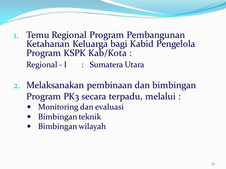 1. Temu Regional Program Pembangunan Ketahanan Keluarga bagi Kabid Pengelola Program KSPK Kab/Kota : Regional - I : Sumatera Utara 2. Melaksanakan pem