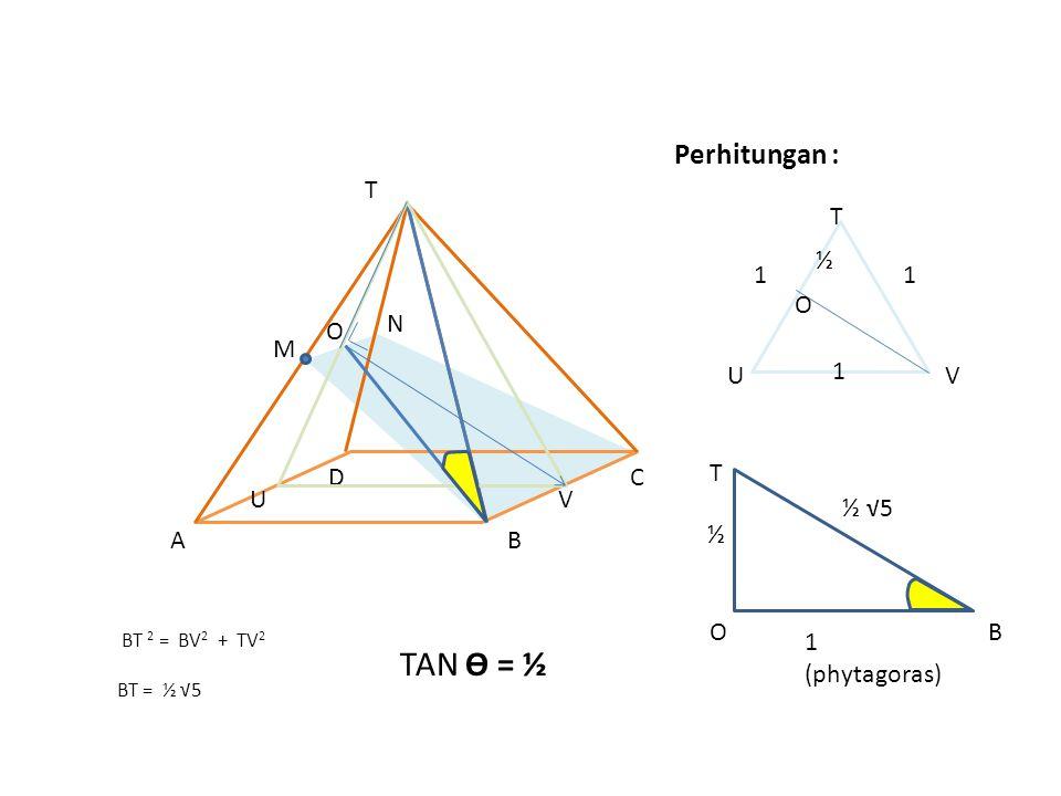 T O B T U V T M D C A B Perhitungan : BT 2 = BV 2 + TV 2 BT = ½ √5 N U V 1 1 ½ O ½ ½ √5 1 (phytagoras) TAN Ө = ½ O