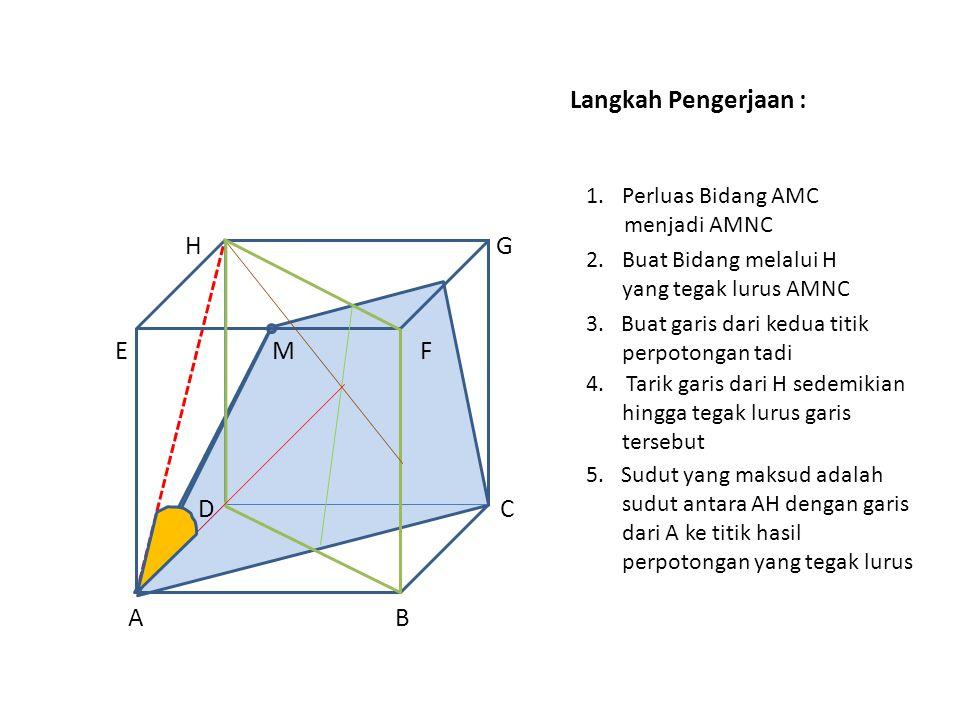 Langkah Pengerjaan : 1.Perluas Bidang AMC menjadi AMNC 2.Buat Bidang melalui H yang tegak lurus AMNC H G E M F D C A B 3.