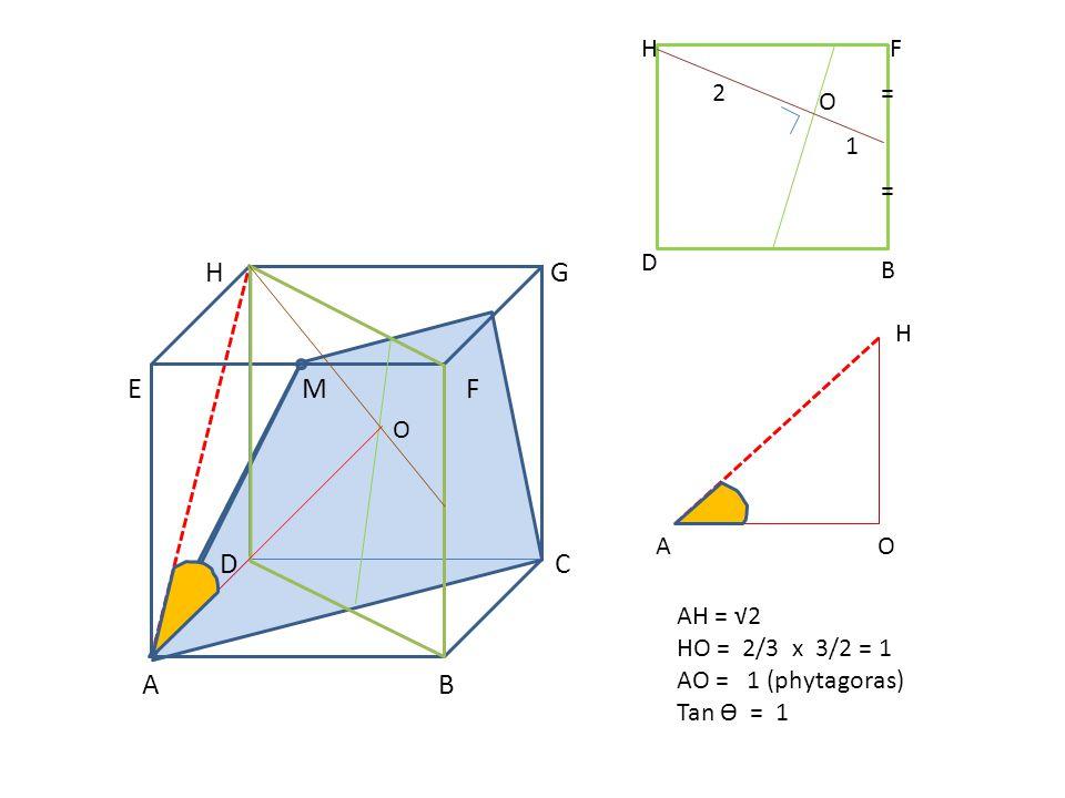 H G E M F D C A B D B HF O = = O 2 1 H OA AH = √2 HO = 2/3 x 3/2 = 1 AO = 1 (phytagoras) Tan Ө = 1