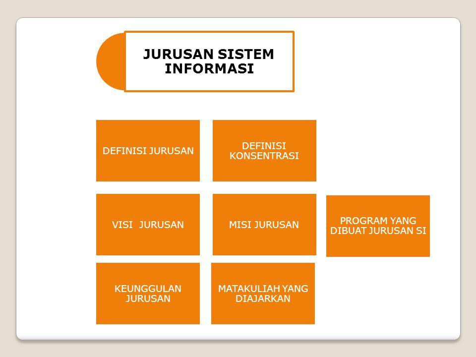 Sistem Informasi merupakan suatu jurusan yang dirancang untuk melahirkan Pribadi Raharja yang terampil dan professional, terutama terkait dengan pengembangan, pemanfaatan dan pengelolalaan sistem informasi dalam suatu organisasi.