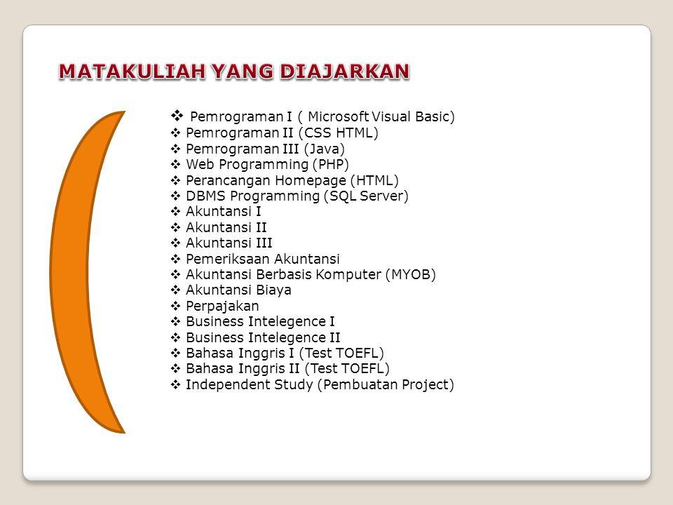  Pemrograman I ( Microsoft Visual Basic)  Pemrograman II (CSS HTML)  Pemrograman III (Java)  Web Programming (PHP)  Perancangan Homepage (HTML)  DBMS Programming (SQL Server)  Akuntansi I  Akuntansi II  Akuntansi III  Pemeriksaan Akuntansi  Akuntansi Berbasis Komputer (MYOB)  Akuntansi Biaya  Perpajakan  Business Intelegence I  Business Intelegence II  Bahasa Inggris I (Test TOEFL)  Bahasa Inggris II (Test TOEFL)  Independent Study (Pembuatan Project)
