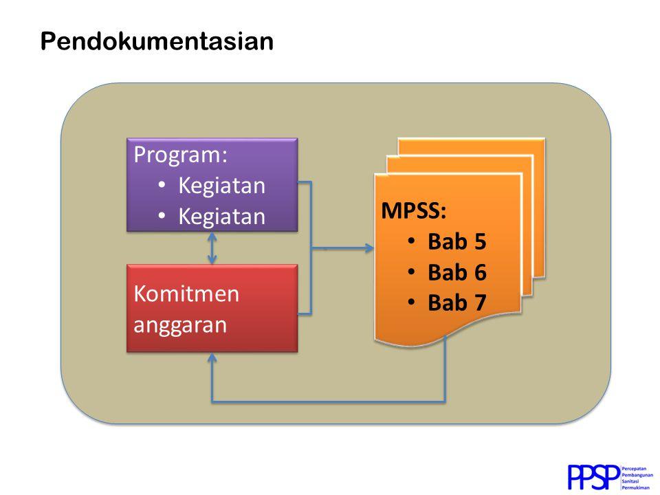 Pendokumentasian Program: • Kegiatan Program: • Kegiatan Komitmen anggaran MPSS: • Bab 5 • Bab 6 • Bab 7 MPSS: • Bab 5 • Bab 6 • Bab 7