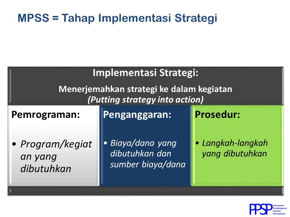 MPSS = Tahap Implementasi Strategi Implementasi Strategi: Menerjemahkan strategi ke dalam kegiatan (Putting strategy into action) Pemrograman: •Program/kegiat an yang dibutuhkan Penganggaran: •Biaya/dana yang dibutuhkan dan sumber biaya/dana Prosedur: •Langkah-langkah yang dibutuhkan