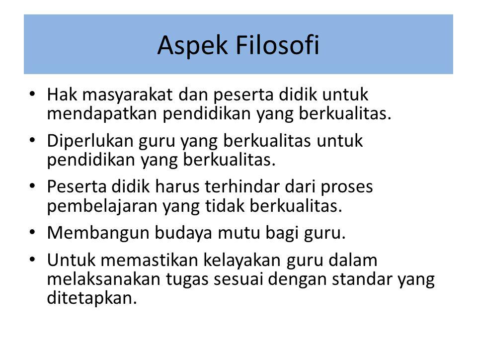 Aspek Filosofi • Hak masyarakat dan peserta didik untuk mendapatkan pendidikan yang berkualitas.