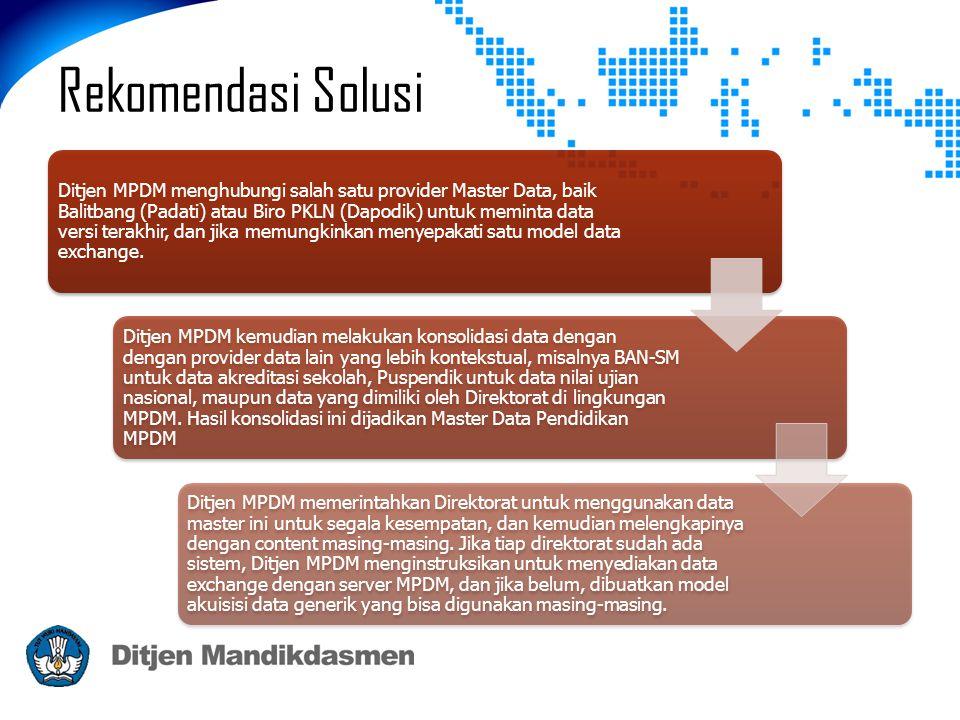 Rekomendasi Solusi Ditjen MPDM menghubungi salah satu provider Master Data, baik Balitbang (Padati) atau Biro PKLN (Dapodik) untuk meminta data versi