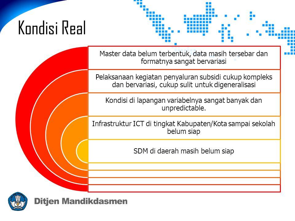 Kondisi Real Master data belum terbentuk, data masih tersebar dan formatnya sangat bervariasi Pelaksanaan kegiatan penyaluran subsidi cukup kompleks dan bervariasi, cukup sulit untuk digeneralisasi Kondisi di lapangan variabelnya sangat banyak dan unpredictable.