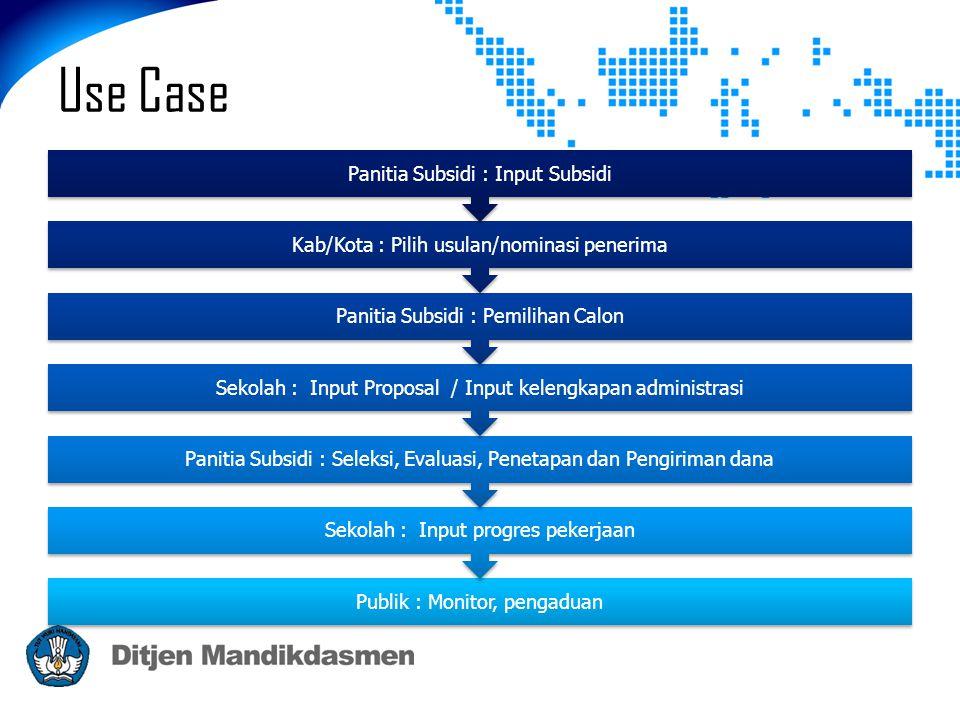 Use Case Publik : Monitor, pengaduan Sekolah : Input progres pekerjaan Panitia Subsidi : Seleksi, Evaluasi, Penetapan dan Pengiriman dana Sekolah : Input Proposal / Input kelengkapan administrasi Panitia Subsidi : Pemilihan Calon Kab/Kota : Pilih usulan/nominasi penerima Panitia Subsidi : Input Subsidi