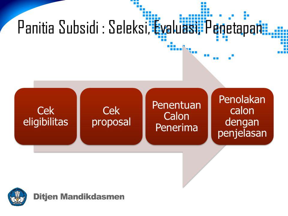 Panitia Subsidi : Seleksi, Evaluasi, Penetapan Cek eligibilitas Cek proposal Penentuan Calon Penerima Penolakan calon dengan penjelasan