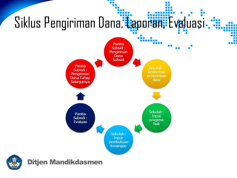 Siklus Pengiriman Dana, Laporan, Evaluasi Panitia Subsidi : Pengiriman Dana Subsidi Sekolah : konfirmasi penerimaan dana Sekolah : Input progress fisi