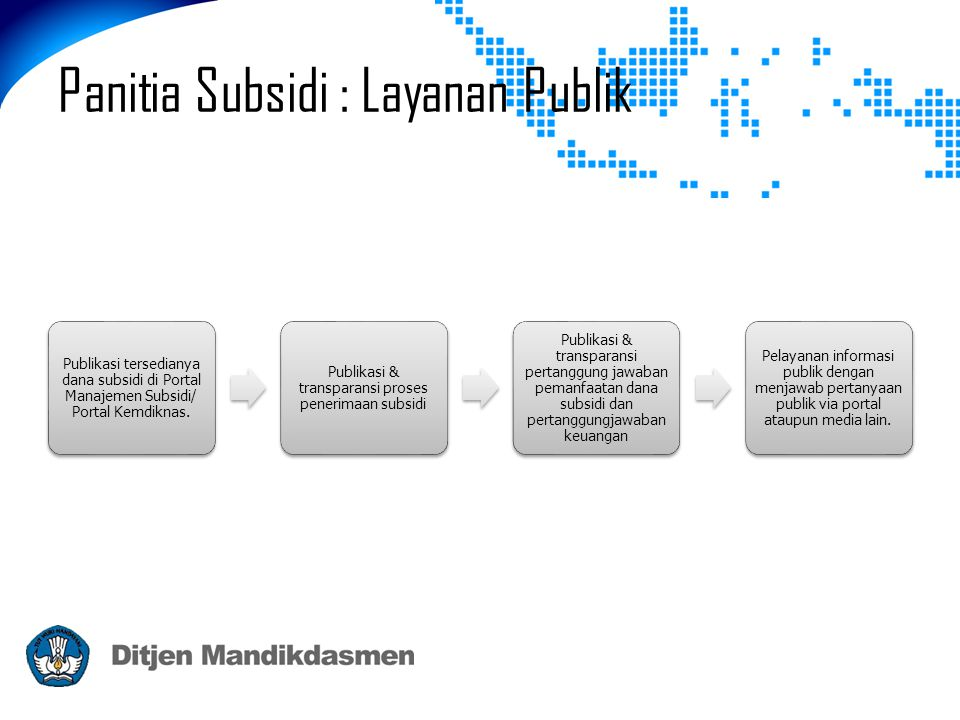 Panitia Subsidi : Layanan Publik Publikasi tersedianya dana subsidi di Portal Manajemen Subsidi/ Portal Kemdiknas. Publikasi & transparansi proses pen