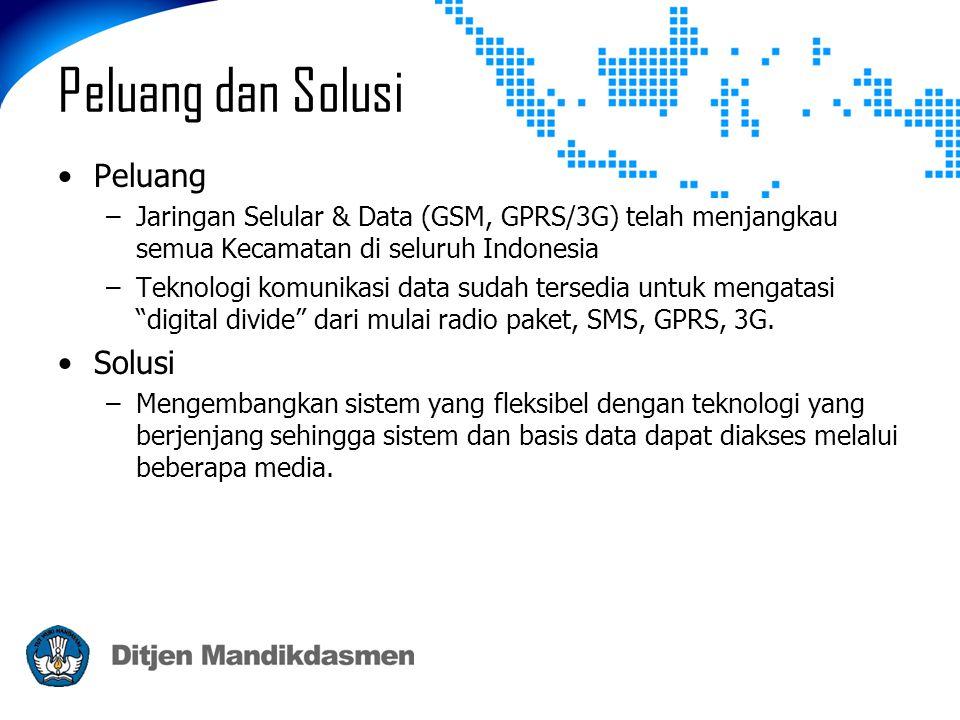 Peluang dan Solusi •Peluang –Jaringan Selular & Data (GSM, GPRS/3G) telah menjangkau semua Kecamatan di seluruh Indonesia –Teknologi komunikasi data sudah tersedia untuk mengatasi digital divide dari mulai radio paket, SMS, GPRS, 3G.