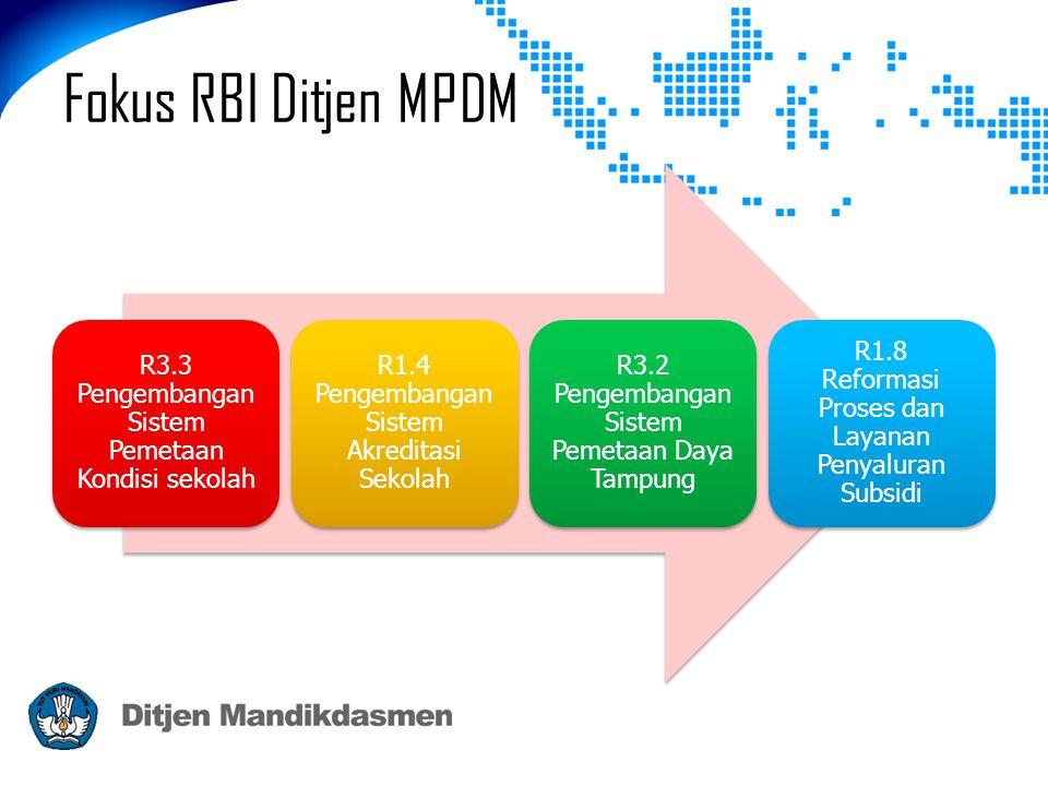 Fokus RBI Ditjen MPDM R3.3 Pengembangan Sistem Pemetaan Kondisi sekolah R1.4 Pengembangan Sistem Akreditasi Sekolah R3.2 Pengembangan Sistem Pemetaan Daya Tampung R1.8 Reformasi Proses dan Layanan Penyaluran Subsidi