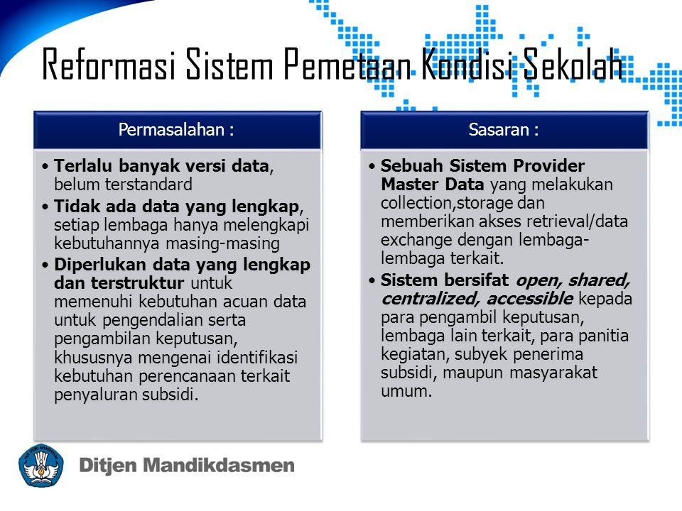 Reformasi Sistem Pemetaan Kondisi Sekolah Permasalahan : •Terlalu banyak versi data, belum terstandard •Tidak ada data yang lengkap, setiap lembaga ha