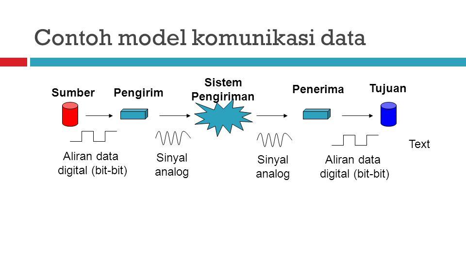 Contoh model komunikasi data SumberPengirim Sistem Pengiriman Penerima Tujuan Aliran data digital (bit-bit) Sinyal analog Sinyal analog Aliran data digital (bit-bit) Text