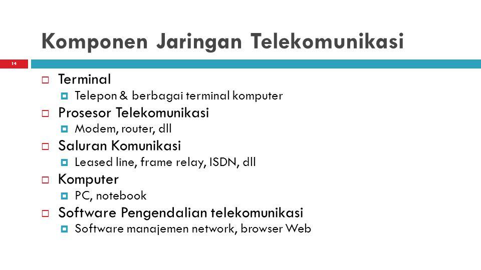 14 Komponen Jaringan Telekomunikasi  Terminal  Telepon & berbagai terminal komputer  Prosesor Telekomunikasi  Modem, router, dll  Saluran Komunikasi  Leased line, frame relay, ISDN, dll  Komputer  PC, notebook  Software Pengendalian telekomunikasi  Software manajemen network, browser Web