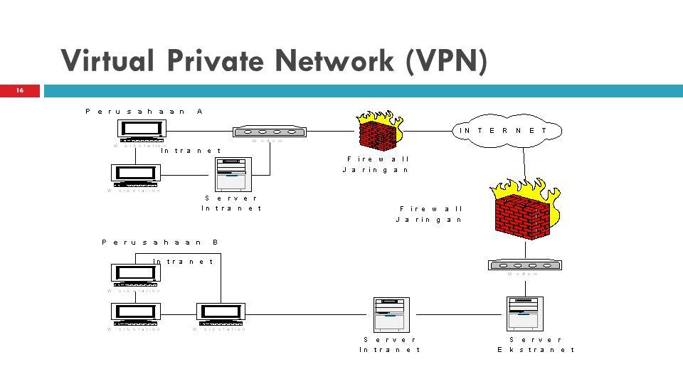 16 Virtual Private Network (VPN)