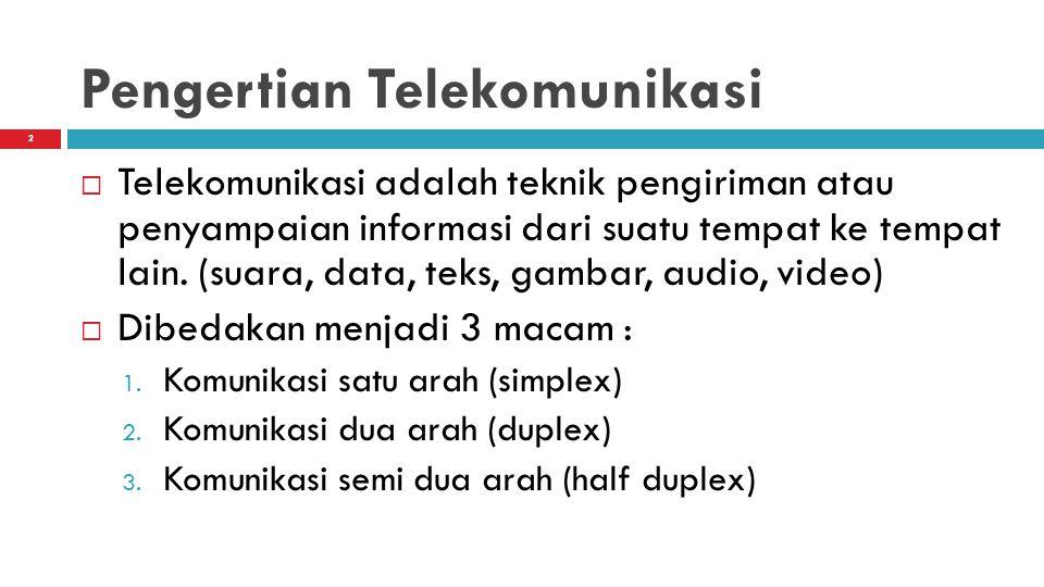 Pengertian Telekomunikasi lanjut...1.