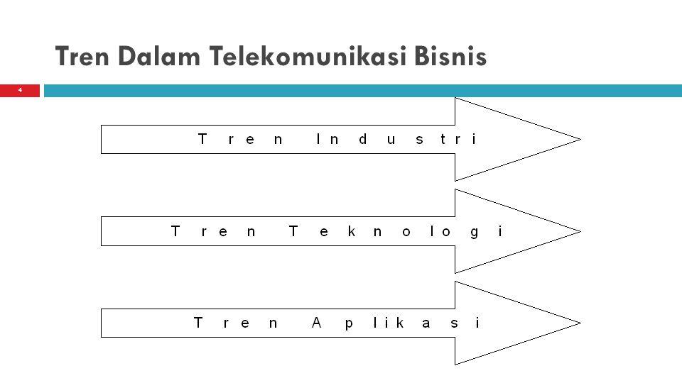 5 Tren Industri  Pasar yang dimonopoli oleh pemerintah beralih ke pasar yang dipenuhi dengan pemasok yang bersaing ketat  Penawaran jasa telekomunikasi yang beragam mulai dari jasa telepon lokal & global sampai saluran satelit telekomunikasi, radio bergerak, TV kabel, jasa telepon seluler, dan akses internet